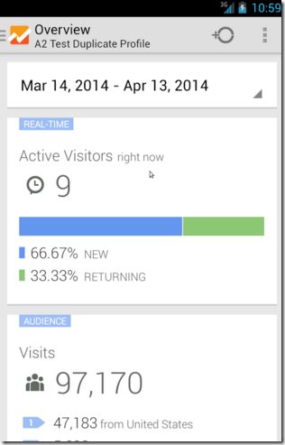 Google Analytics Android Apps for Bloggers