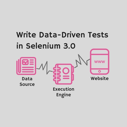 Writing Data-Driven Tests Using Selenium Webdriver 3 0