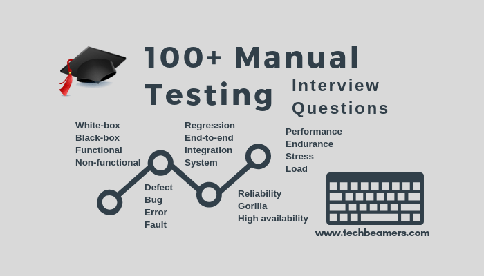 Manual Testing Interview Questions Updated for 2019
