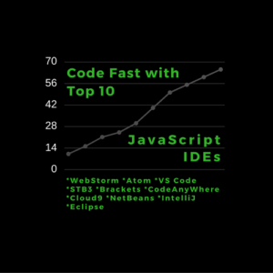 10 Best JavaScript IDE for Web Development
