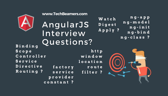 AngularJS Interview Questions and Answers - Updated 2019