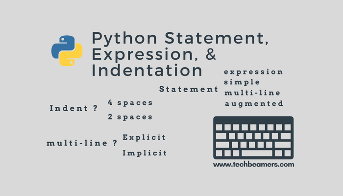 Python Statement, Multi-line Statement, and Indentation