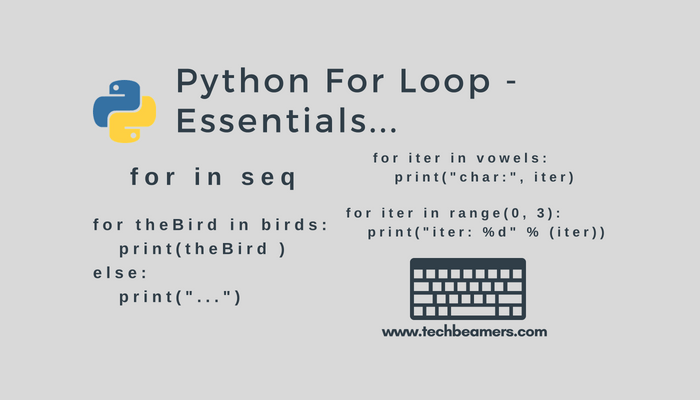 Python For Loop Syntax, Usage and Examples for Practice