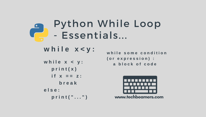 Python While Loop Syntax, Usage and Examples for Practice