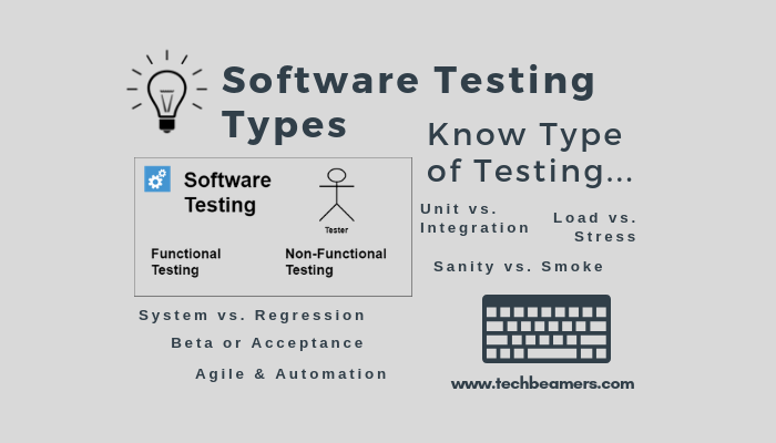 Software Testing Types - Explain Different Type of Testing