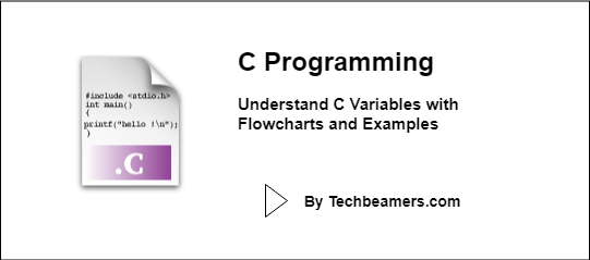 Understand C Variables with Flowcharts and Examples